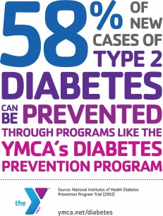 141381_Diabetes Infographics Rev2013-rgb-FNL